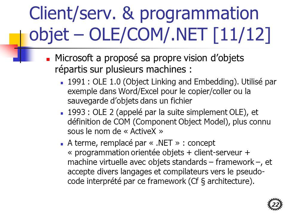 Client/serv. & programmation objet – OLE/COM/.NET [11/12]